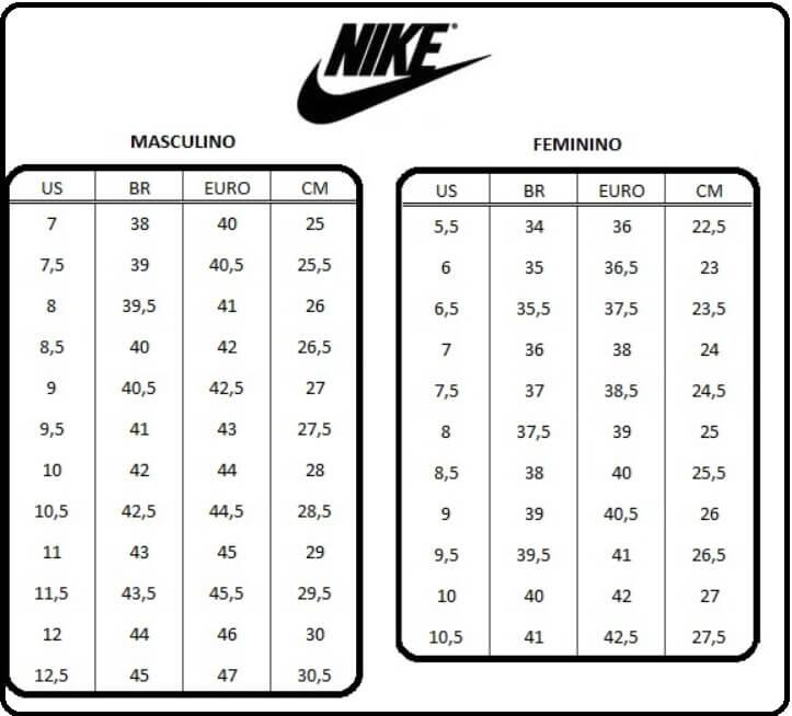 825e0f08d4e Tabal de Tamnhos Tênis Nike Feminino e Masculino